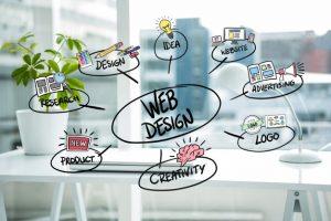 10 Best Web Design Companies in Sandton
