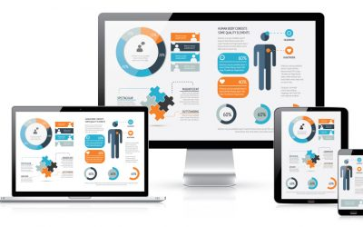 Web Design in Pretoria