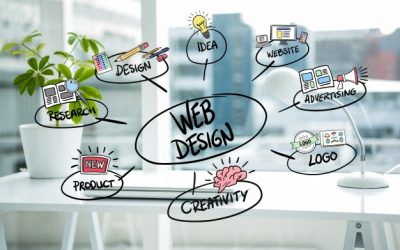 Web Design in Sandton
