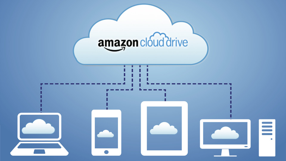 amazon-cloud-drive-kanoobi-media